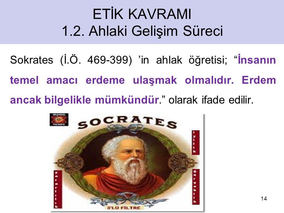 ETİK KAVRAMI 1.2.Ahlaki Gelişim Süreci Sokrates (İ.Ö.