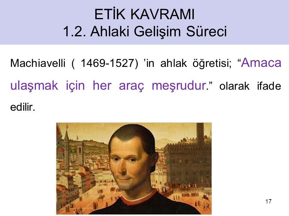 ETİK KAVRAMI 1.2.