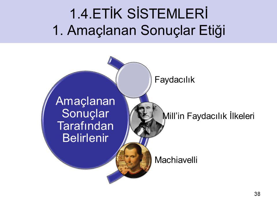 ETİK SİSTEMLERİ Amaçlanan Sonuçlar Tarafından Belirlenir Faydacılık Mill'in Faydacılık İlkeleri Machiavelli 38 1.4.ETİK SİSTEMLERİ 1.