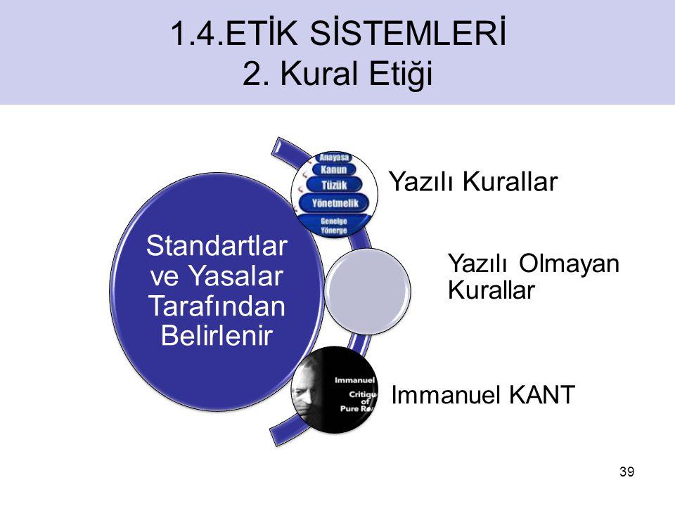 ETİK SİSTEMLERİ Standartlar ve Yasalar Tarafından Belirlenir Yazılı Kurallar Yazılı Olmayan Kurallar Immanuel KANT 39 1.4.ETİK SİSTEMLERİ 2.