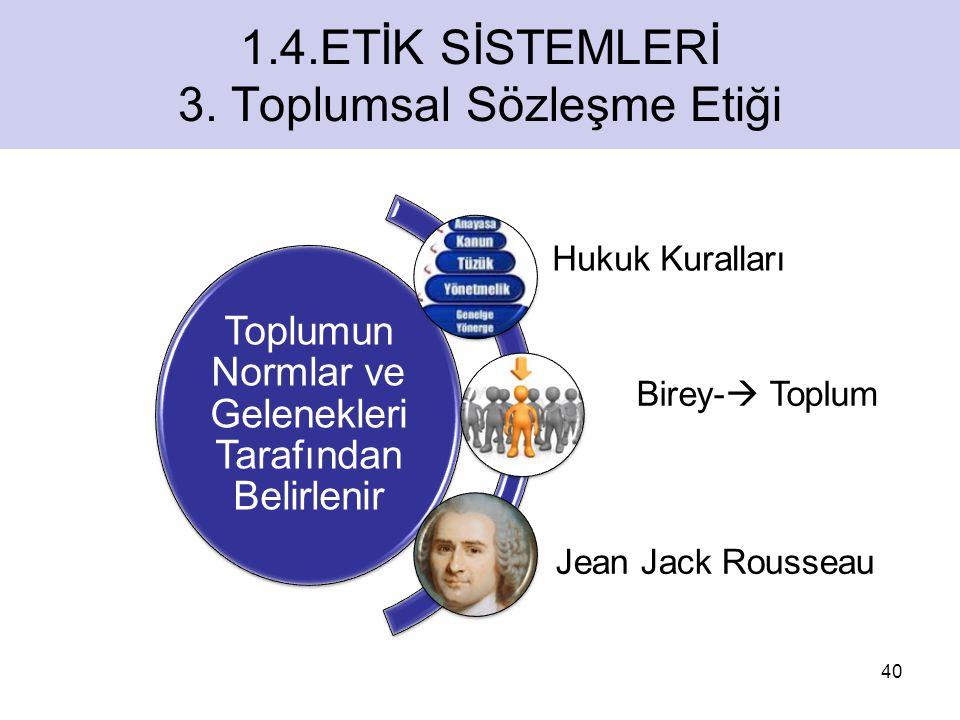 ETİK SİSTEMLERİ Toplumun Normlar ve Gelenekleri Tarafından Belirlenir Hukuk Kuralları Birey-  Toplum Jean Jack Rousseau 40 1.4.ETİK SİSTEMLERİ 3.