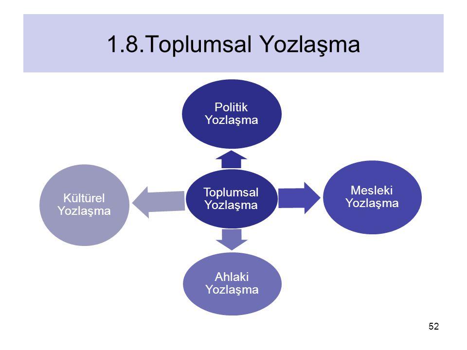Toplumsal Yozlaşma Politik Yozlaşma Mesleki Yozlaşma Ahlaki Yozlaşma Kültürel Yozlaşma 52 1.8.Toplumsal Yozlaşma