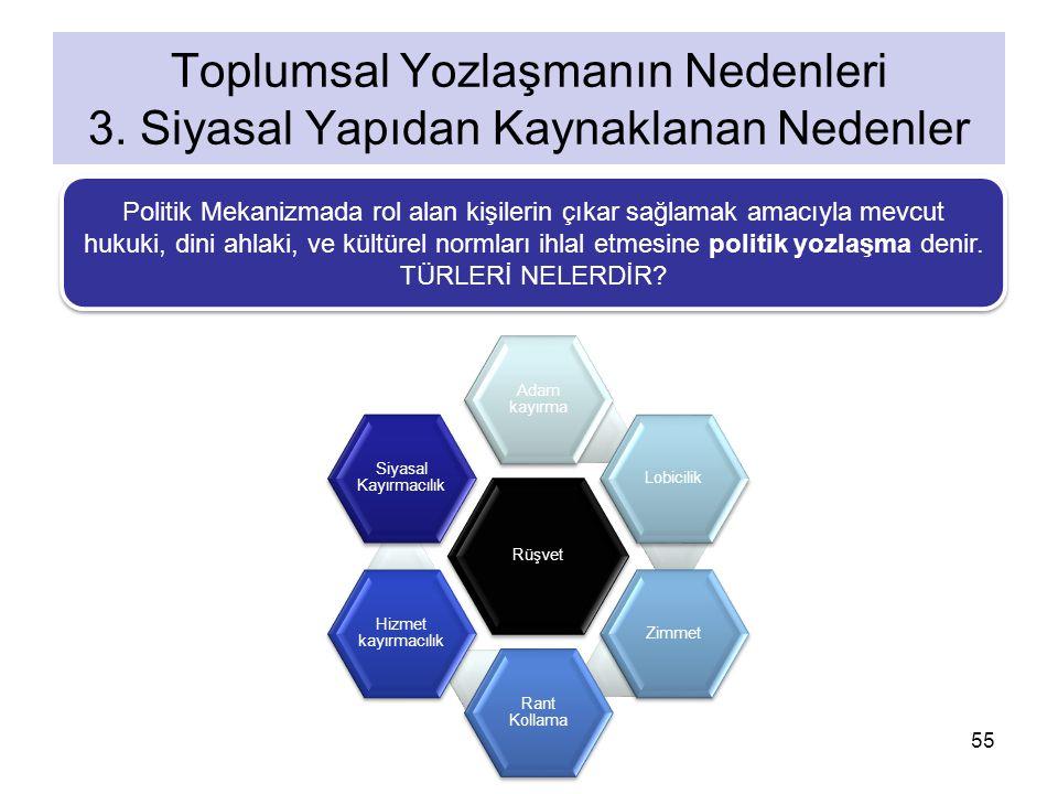 Rüşvet Adam kayırma LobicilikZimmet Rant Kollama Hizmet kayırmacılık Siyasal Kayırmacılık 55 Toplumsal Yozlaşmanın Nedenleri 3.