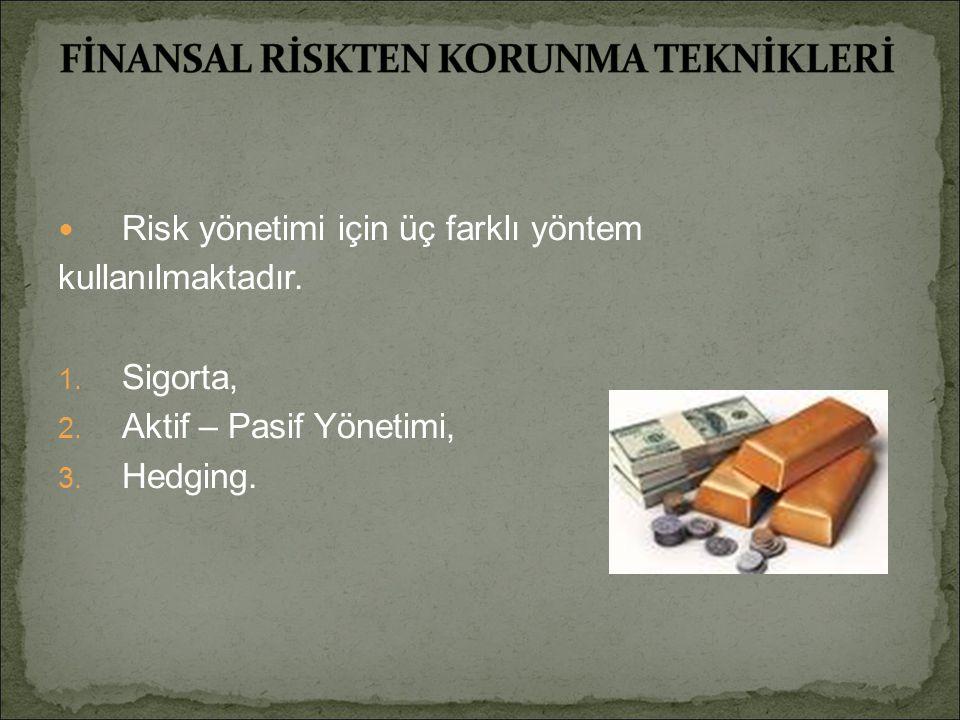 Risk yönetimi için üç farklı yöntem kullanılmaktadır. 1. Sigorta, 2. Aktif – Pasif Yönetimi, 3. Hedging.
