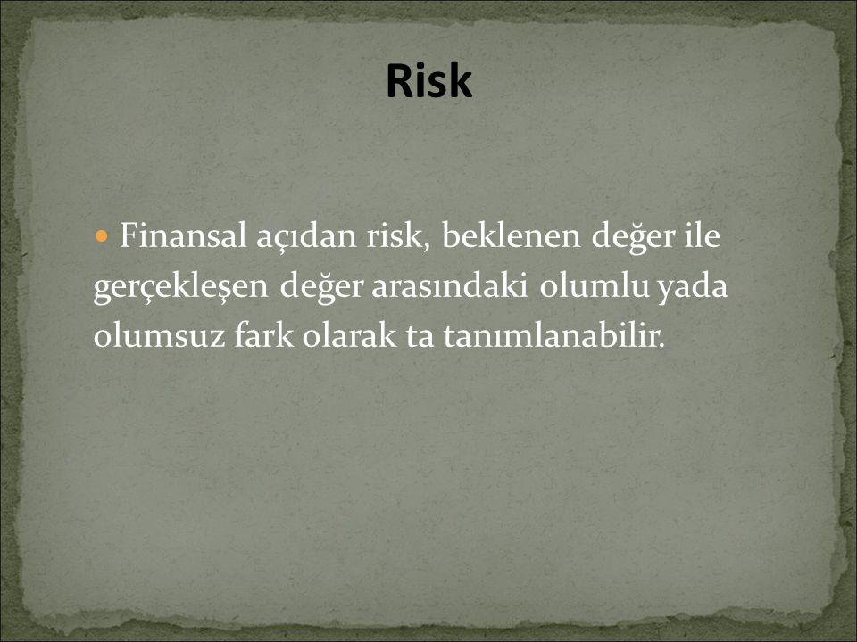 Finansal açıdan risk, beklenen değer ile gerçekleşen değer arasındaki olumlu yada olumsuz fark olarak ta tanımlanabilir. Risk