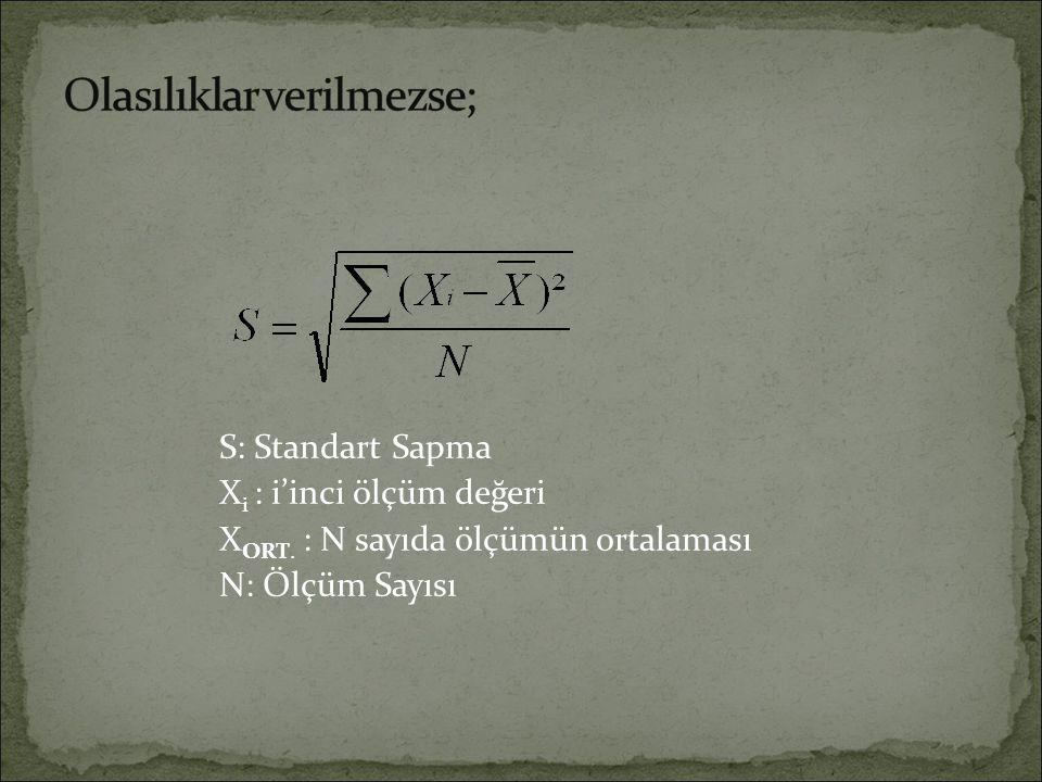 S: Standart Sapma X i : i'inci ölçüm değeri X ORT. : N sayıda ölçümün ortalaması N: Ölçüm Sayısı