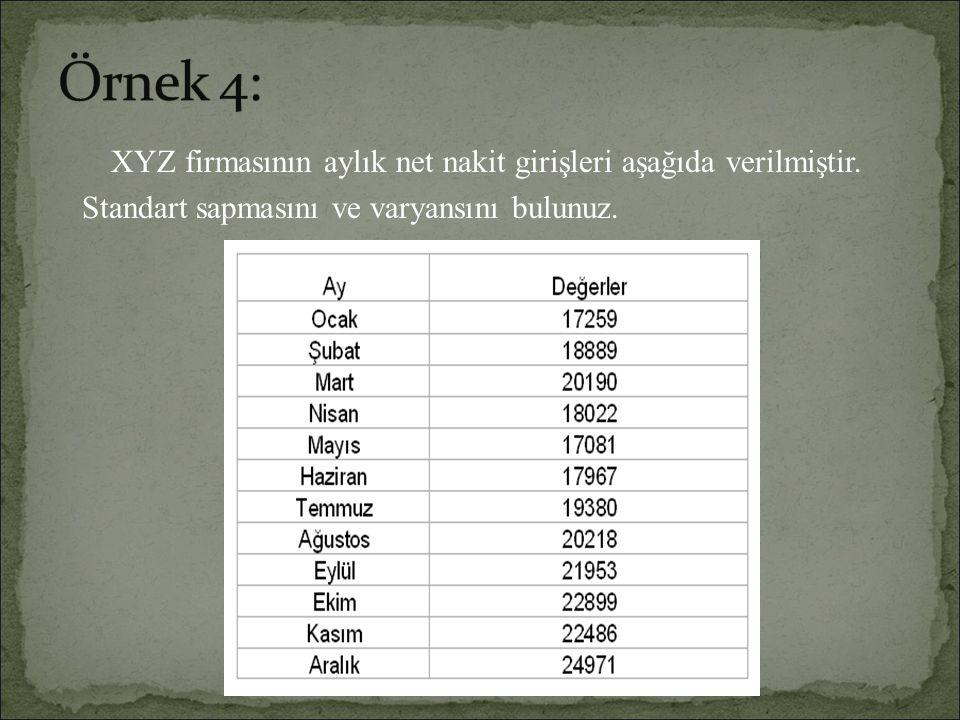 XYZ firmasının aylık net nakit girişleri aşağıda verilmiştir. Standart sapmasını ve varyansını bulunuz.
