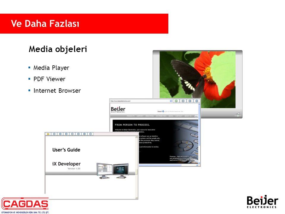 PDF Viewer. Runtime içinde PDF viewer objesi kullanılarak pdf dosyaları görüntülenebilir.