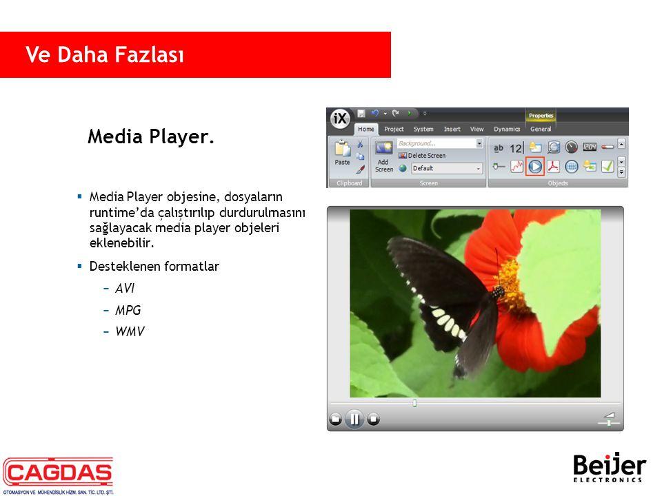 Media Player.  Media Player objesine, dosyaların runtime'da çalıştırılıp durdurulmasını sağlayacak media player objeleri eklenebilir.  Desteklenen f