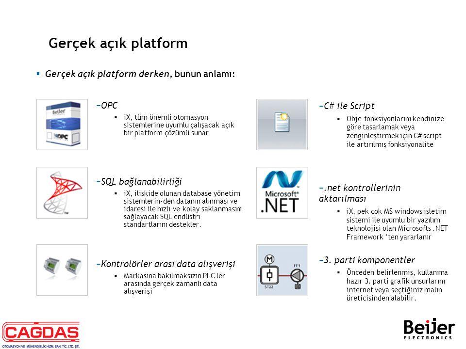 Gerçek açık platform −OPC  iX, tüm önemli otomasyon sistemlerine uyumlu çalışacak açık bir platform çözümü sunar −SQL bağlanabilirliği  iX, ilişkide