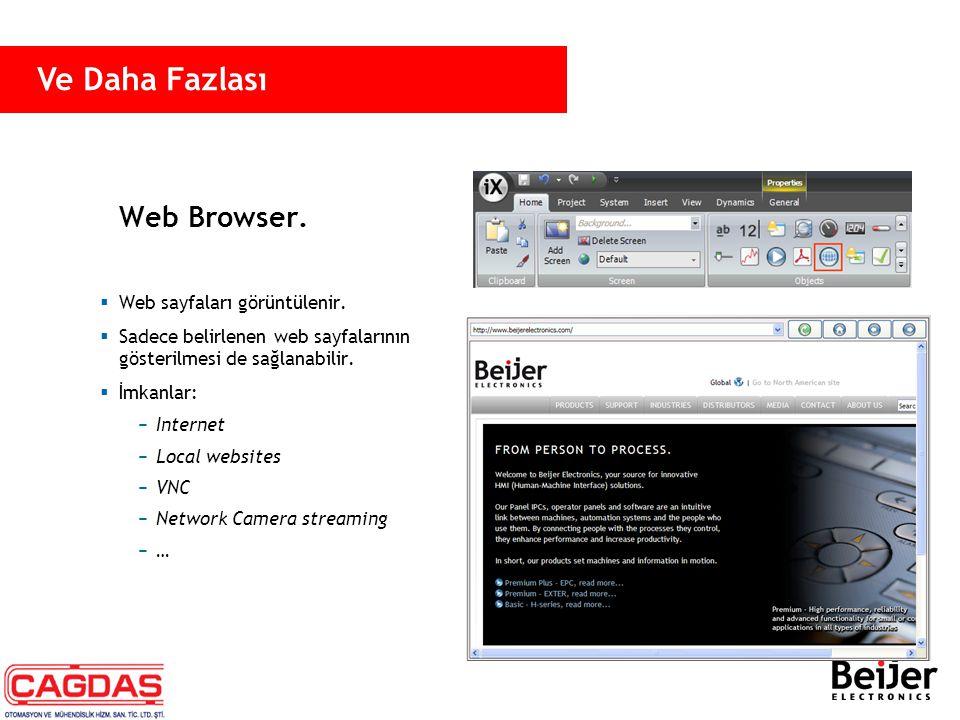 Web Browser.  Web sayfaları görüntülenir.  Sadece belirlenen web sayfalarının gösterilmesi de sağlanabilir.  İmkanlar: −Internet −Local websites −V