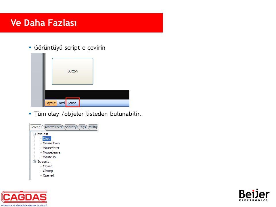  Görüntüyü script e çevirin  Tüm olay /objeler listeden bulunabilir. Ve Daha Fazlası