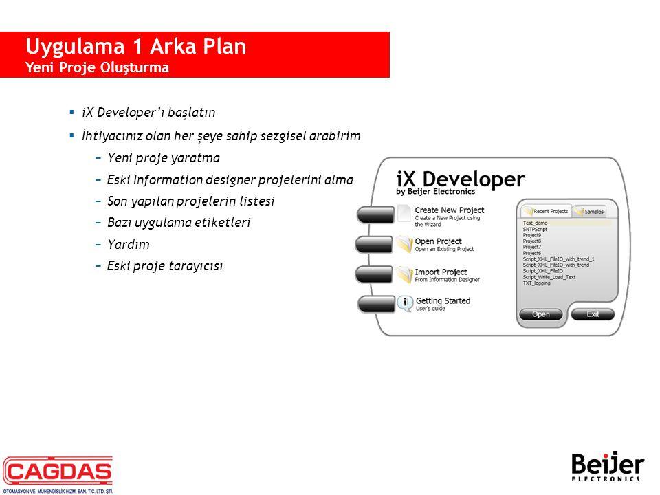  iX Developer'ı başlatın  İhtiyacınız olan her şeye sahip sezgisel arabirim −Yeni proje yaratma −Eski Information designer projelerini alma −Son yap