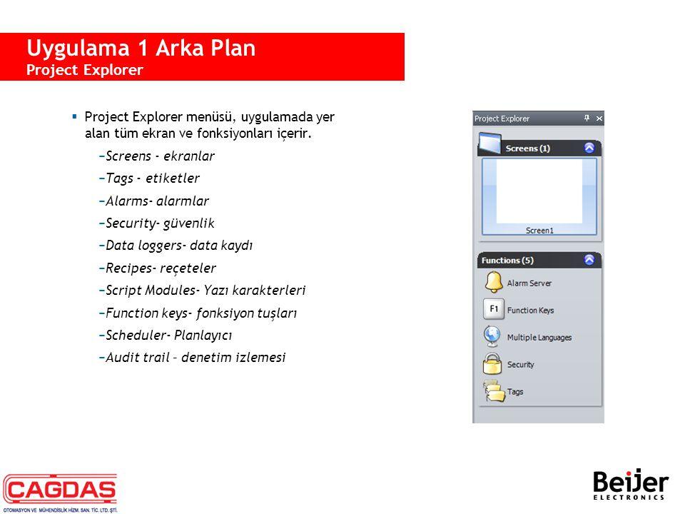  Project Explorer menüsü, uygulamada yer alan tüm ekran ve fonksiyonları içerir. −Screens - ekranlar −Tags - etiketler −Alarms- alarmlar −Security- g