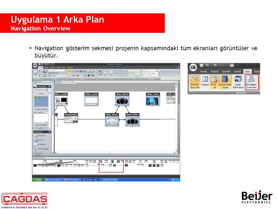  Navigation gösterim sekmesi projenin kapsamındaki tüm ekranları görüntüler ve büyütür. Uygulama 1 Arka Plan Navigation Overview