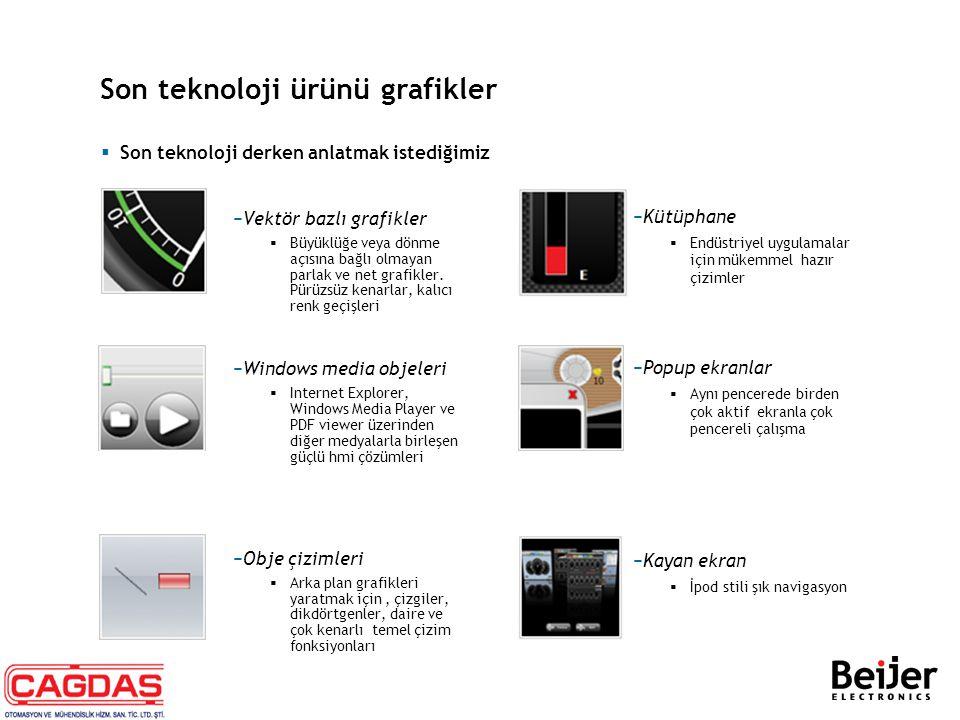 Son teknoloji ürünü grafikler −Vektör bazlı grafikler  Büyüklüğe veya dönme açısına bağlı olmayan parlak ve net grafikler. Pürüzsüz kenarlar, kalıcı