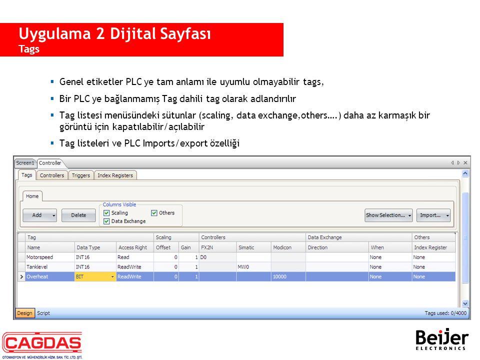  Kalan bellek, şu andaki kullanıcı, şu andaki ekran gibi dahili datalara ulaşılabilir  Normal taglar kullanılabilir-> (ekranda, kayıtlarda veya metinlerde…) Uygulama 2 Dijital Sayfası Sistem Tagleri