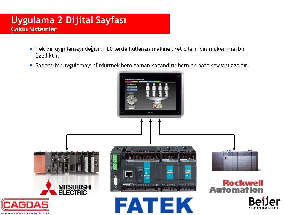  Tek bir uygulamayı değişik PLC lerde kullanan makine üreticileri için mükemmel bir özelliktir.  Sadece bir uygulamayı sürdürmek hem zaman kazandırı