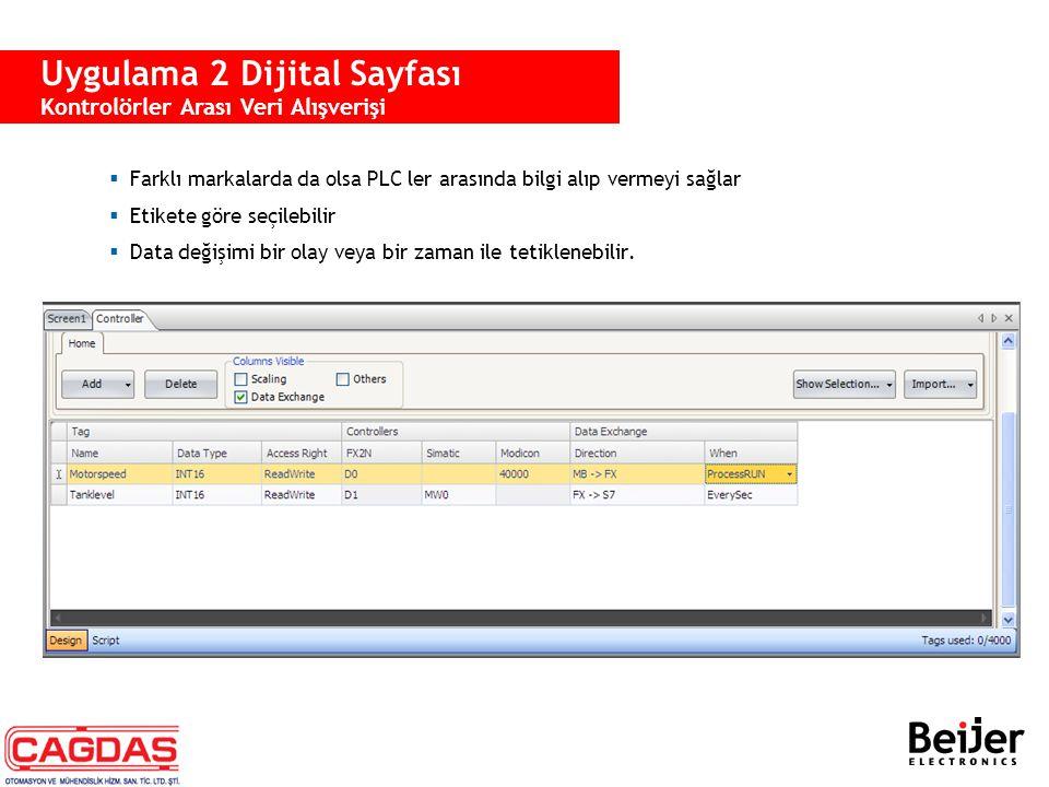 Uygulama 2 Dijital Sayfası Tags