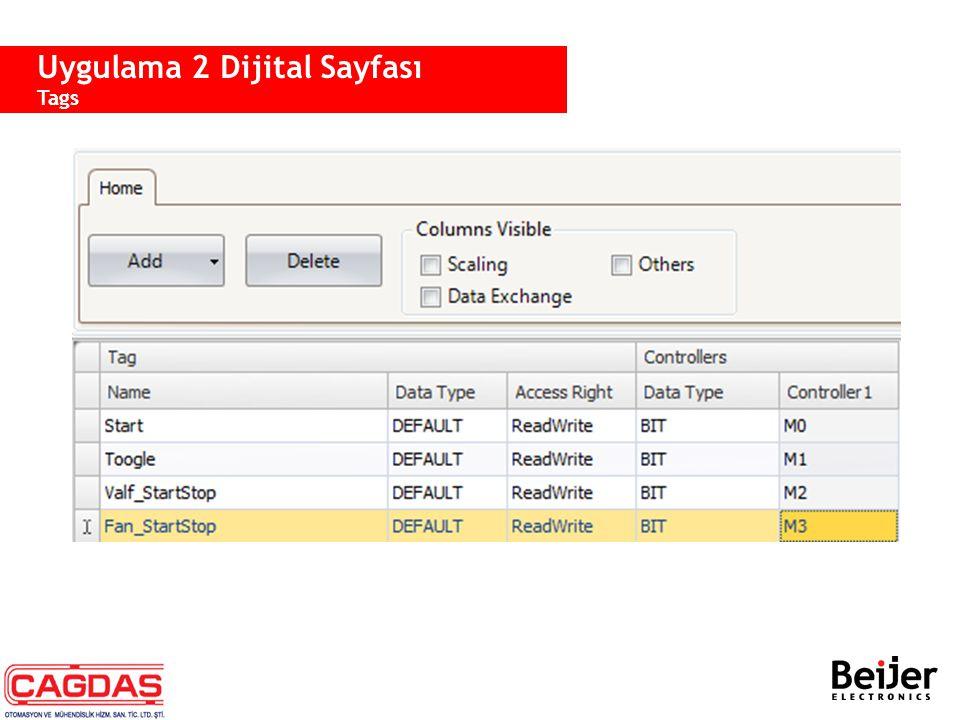 Uygulama 2 Dijital Sayfası Buton Action Tanımlama  Beş adet aksiyon vardır.
