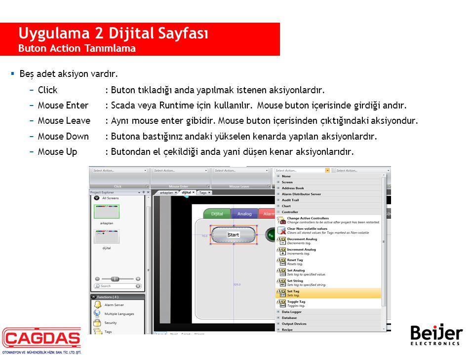 Uygulama 2 Dijital Sayfası Buton Action Tanımlama  Beş adet aksiyon vardır. −Click : Buton tıkladığı anda yapılmak istenen aksiyonlardır. −Mouse Ente