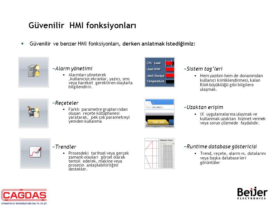 Güvenilir HMI fonksiyonları −Alarm yönetimi  Alarmları yöneterek,kullanıcıyı;ekranlar, yazıcı, sms veya hareket gerektiren olaylarla bilgilendirir. −