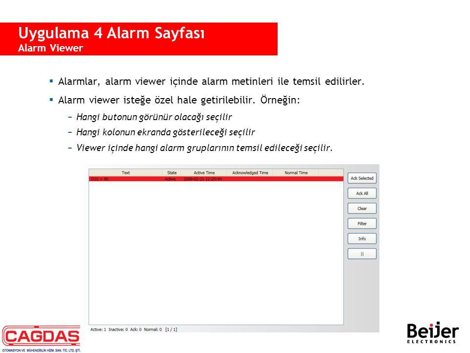  Alarmlar, alarm viewer içinde alarm metinleri ile temsil edilirler.  Alarm viewer isteğe özel hale getirilebilir. Örneğin: −Hangi butonun görünür o