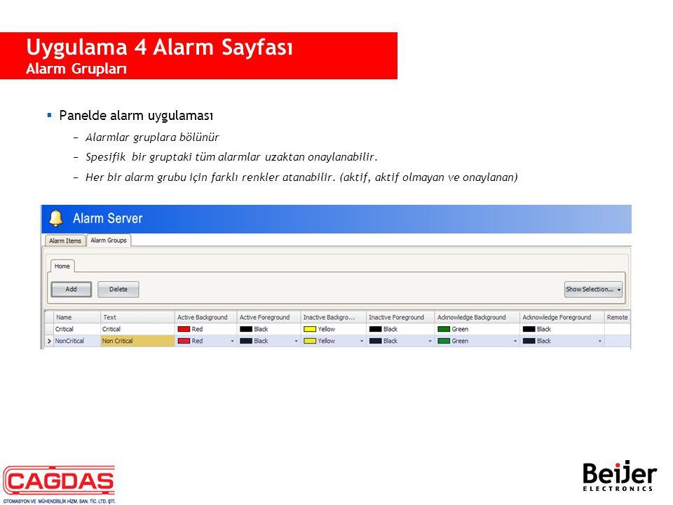  Panelde alarm uygulaması −Alarmlar gruplara bölünür −Spesifik bir gruptaki tüm alarmlar uzaktan onaylanabilir. −Her bir alarm grubu için farklı renk