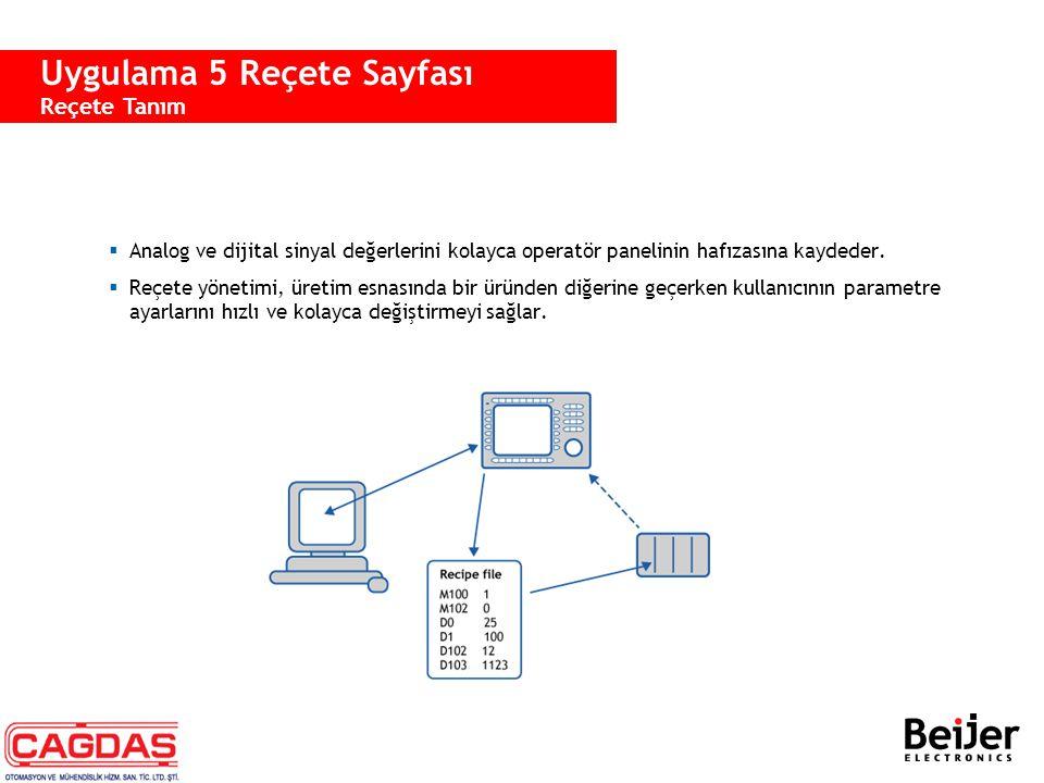 Uygulama 5 Reçete Sayfası Reçete Oluşturma  Reçeteler ana menüden eklenir.