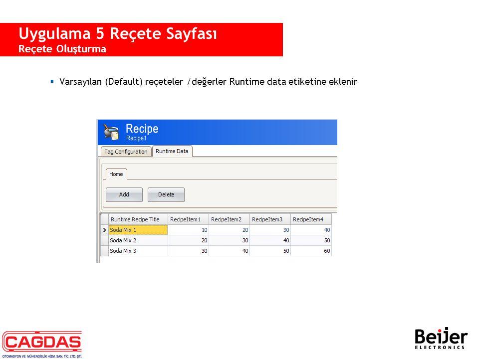 Uygulama 5 Reçete Sayfası