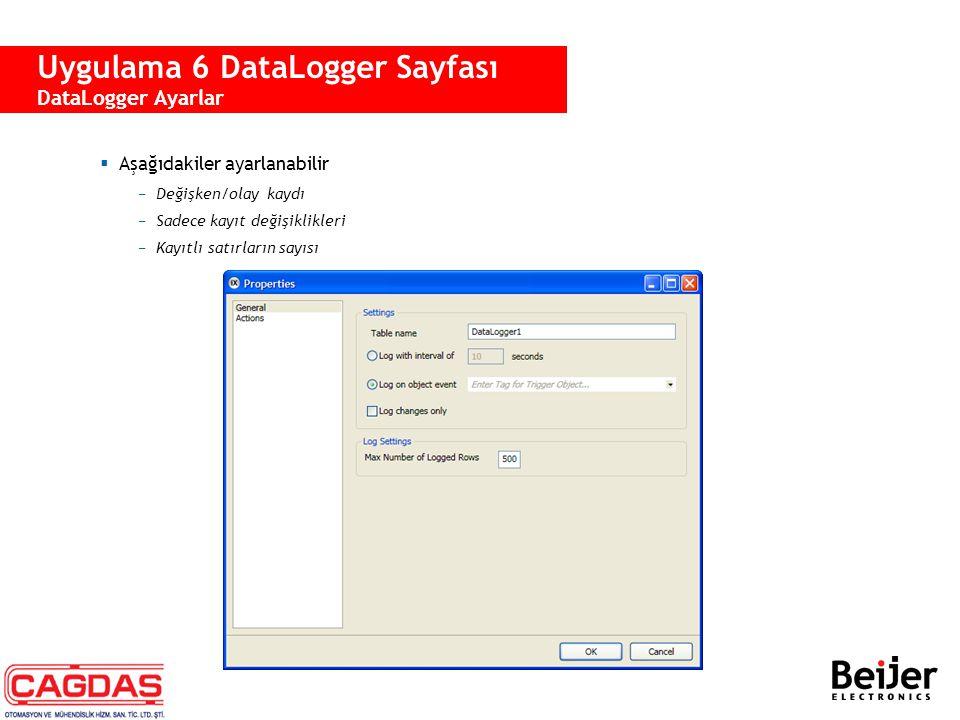  Aşağıdakiler ayarlanabilir −Değişken/olay kaydı −Sadece kayıt değişiklikleri −Kayıtlı satırların sayısı Uygulama 6 DataLogger Sayfası DataLogger Aya