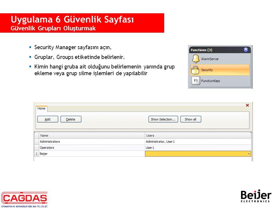  Security Manager sayfasını açın,  Gruplar, Groups etiketinde belirlenir.  Kimin hangi gruba ait olduğunu belirlemenin yanında grup ekleme veya gru