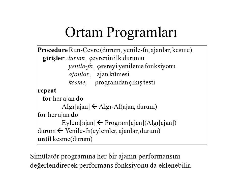 Procedure Run-Çevre (durum, yenile-fn, ajanlar, kesme) girişler: durum, çevrenin ilk durumu yenile-fn, çevreyi yenileme fonksiyonu ajanlar, ajan kümes