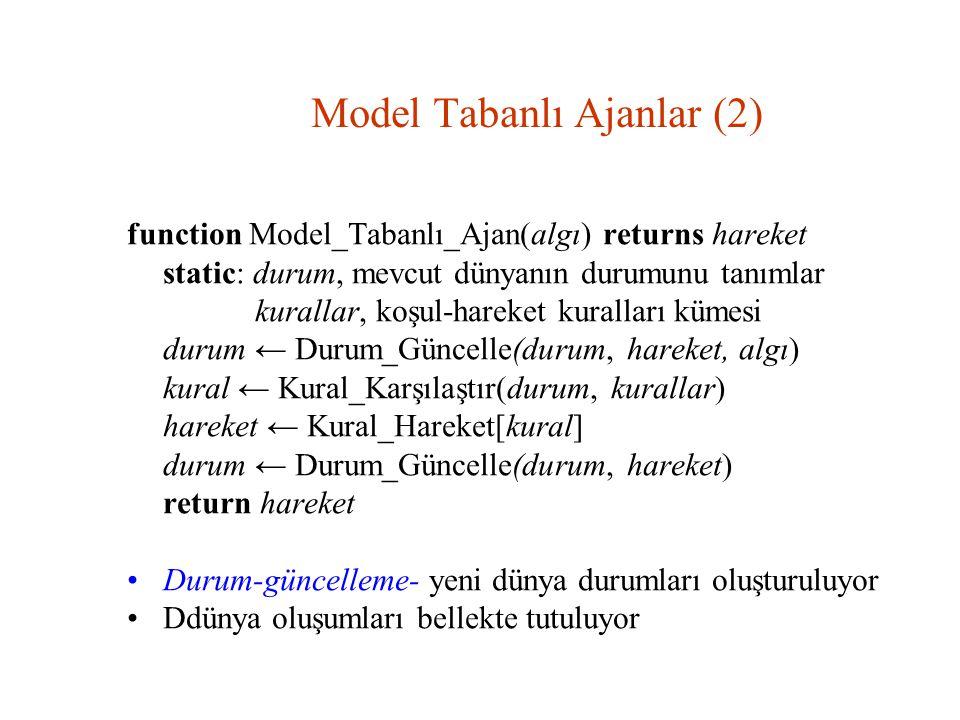 Model Tabanlı Ajanlar (2) function Model_Tabanlı_Ajan(algı) returns hareket static: durum, mevcut dünyanın durumunu tanımlar kurallar, koşul-hareket k