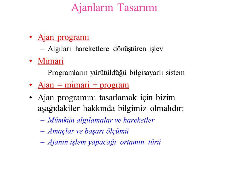 Ajanların Tasarımı Ajan programı –Algıları hareketlere dönüştüren işlev Mimari –Programların yürütüldüğü bilgisayarlı sistem Ajan = mimari + program A