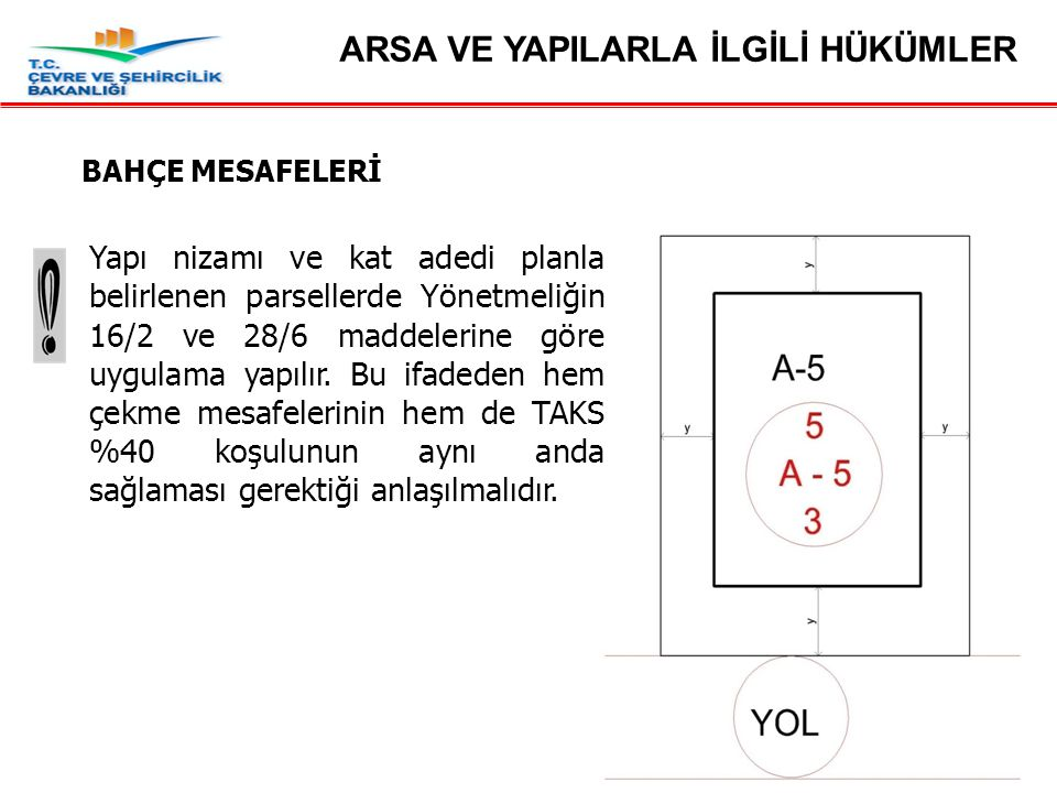 Yapı nizamı ve kat adedi planla belirlenen parsellerde Yönetmeliğin 16/2 ve 28/6 maddelerine göre uygulama yapılır.