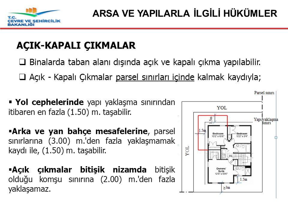 Madde 36- Çıkmalar  Binalarda taban alanı dışında açık ve kapalı çıkma yapılabilir.
