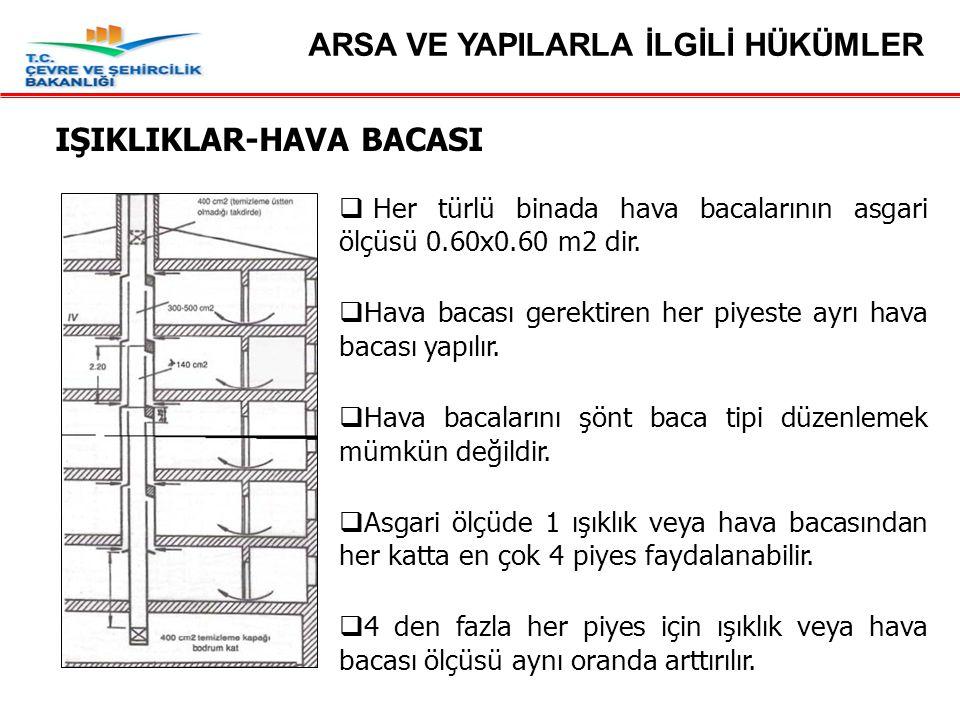 IŞIKLIKLAR-HAVA BACASI ARSA VE YAPILARLA İLGİLİ HÜKÜMLER  Her türlü binada hava bacalarının asgari ölçüsü 0.60x0.60 m2 dir.