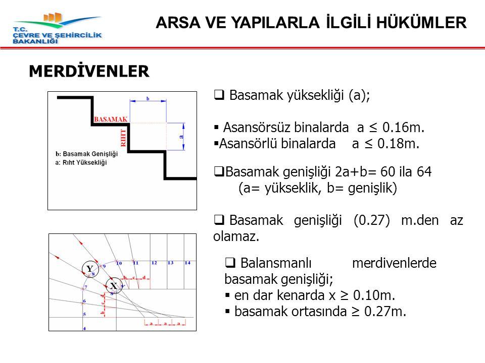 MERDİVENLER ARSA VE YAPILARLA İLGİLİ HÜKÜMLER  Basamak yüksekliği (a);  Asansörsüz binalarda a ≤ 0.16m.  Asansörlü binalarda a ≤ 0.18m.  Basamak g