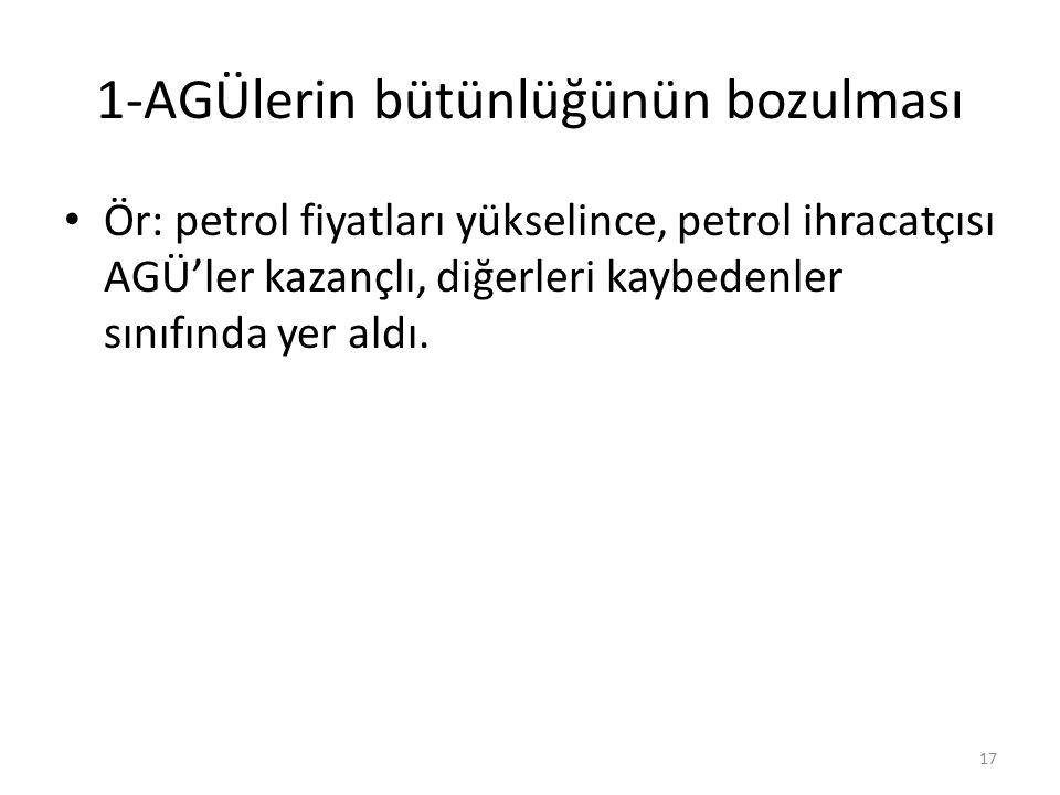 1-AGÜlerin bütünlüğünün bozulması Ör: petrol fiyatları yükselince, petrol ihracatçısı AGÜ'ler kazançlı, diğerleri kaybedenler sınıfında yer aldı. 17