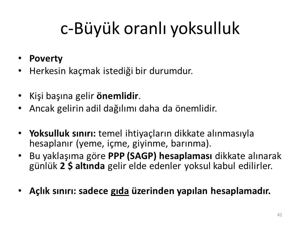 c-Büyük oranlı yoksulluk Poverty Herkesin kaçmak istediği bir durumdur. Kişi başına gelir önemlidir. Ancak gelirin adil dağılımı daha da önemlidir. Yo