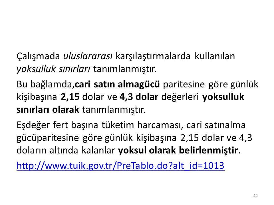 Açlık&Yoksuluk sınırı Türkiye İşçi Sendikaları Konfederasyonu (Türk-İş), Nisan ayında gıda harcamalarının %2.49 arttığını, dört kişilik ailenin Açlık sınırının bin 334 liraya, Yoksulluk sınırının ise 4 bin 344 liraya yükseldiğini açıkladı.