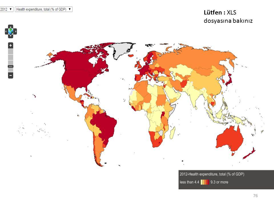 5-YÜKSEK ORANLI NÜFUS ARTIŞI Dünya nüfus artışının en yüksek olduğu bölge Sahra altı Afrikadır (sub-Saharan).