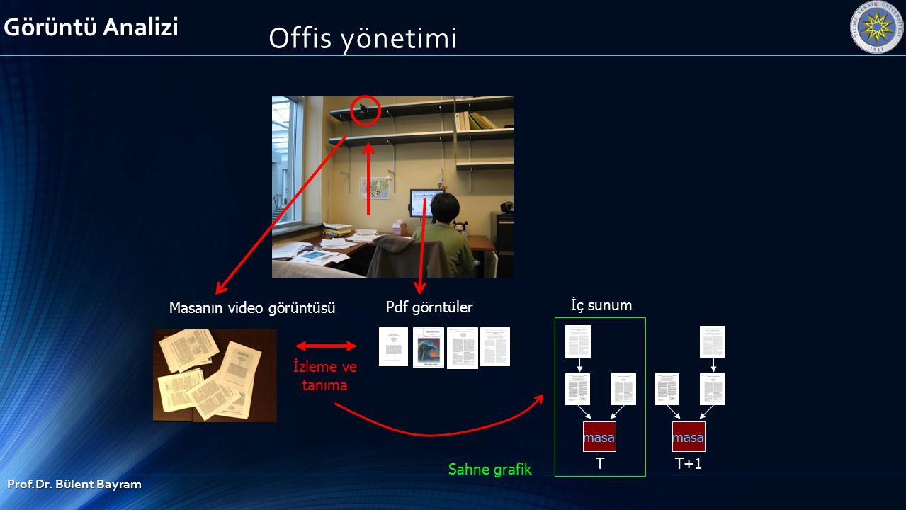 Offis yönetimi Masanın video görüntüsü Pdf görntüler İzleme ve tanıma TT+1 İç sunum Sahne grafik masa Görüntü Analizi Prof.Dr. Bülent Bayram