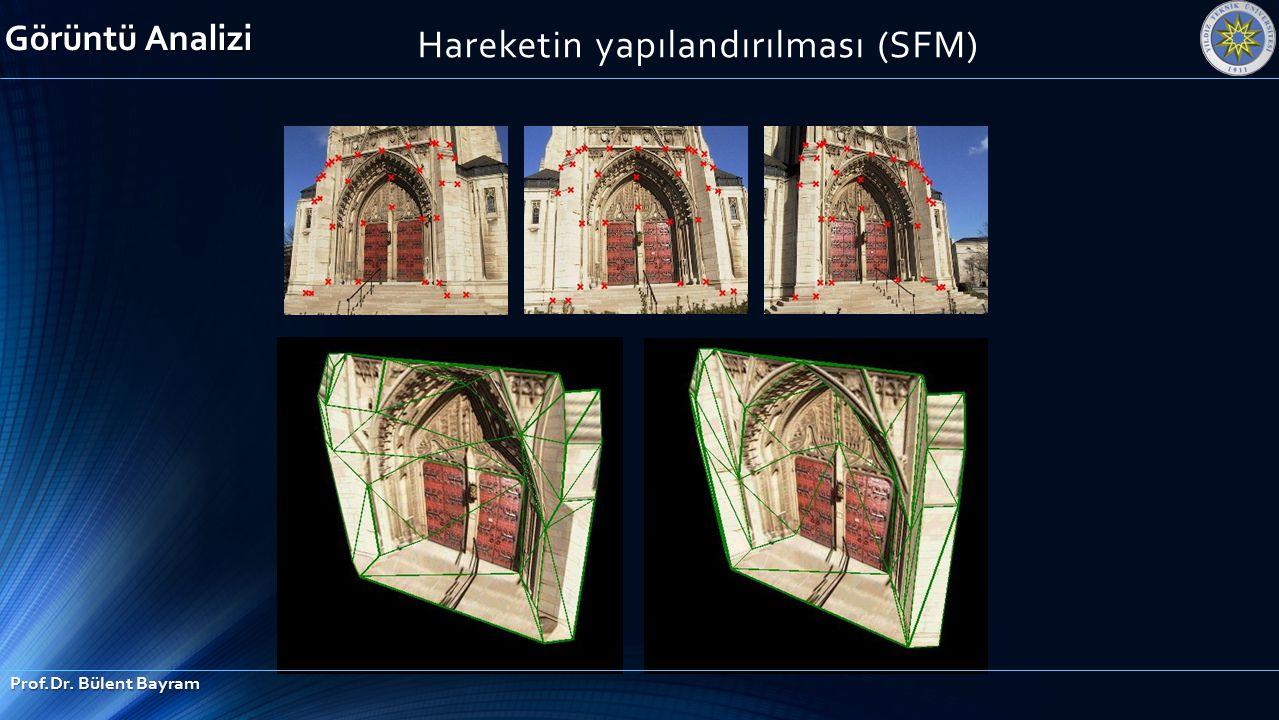 Poor meshGood mesh Görüntü Analizi Prof.Dr. Bülent Bayram Hareketin yapılandırılması (SFM)
