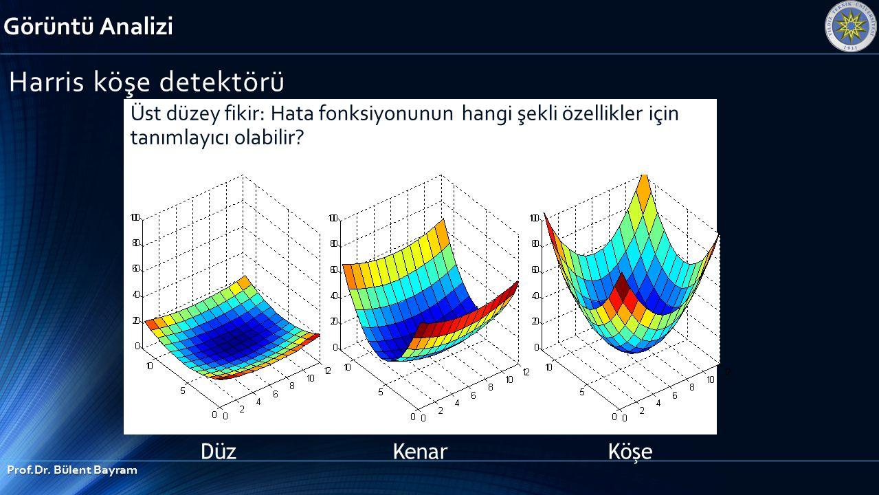 Görüntü Analizi Prof.Dr. Bülent Bayram Harris köşe detektörü Üst düzey fikir: Hata fonksiyonunun hangi şekli özellikler için tanımlayıcı olabilir? Düz