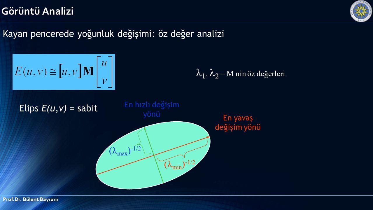 Görüntü Analizi Prof.Dr. Bülent Bayram Kayan pencerede yoğunluk değişimi: öz değer analizi 1, 2 – M nin öz değerleri En yavaş değişim yönü En hızlı de