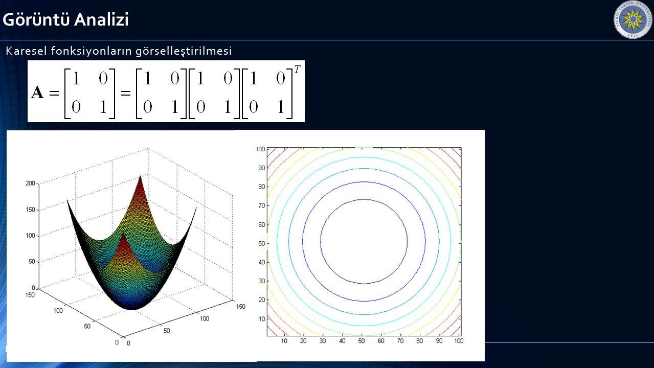 Görüntü Analizi Prof.Dr. Bülent Bayram Karesel fonksiyonların görselleştirilmesi