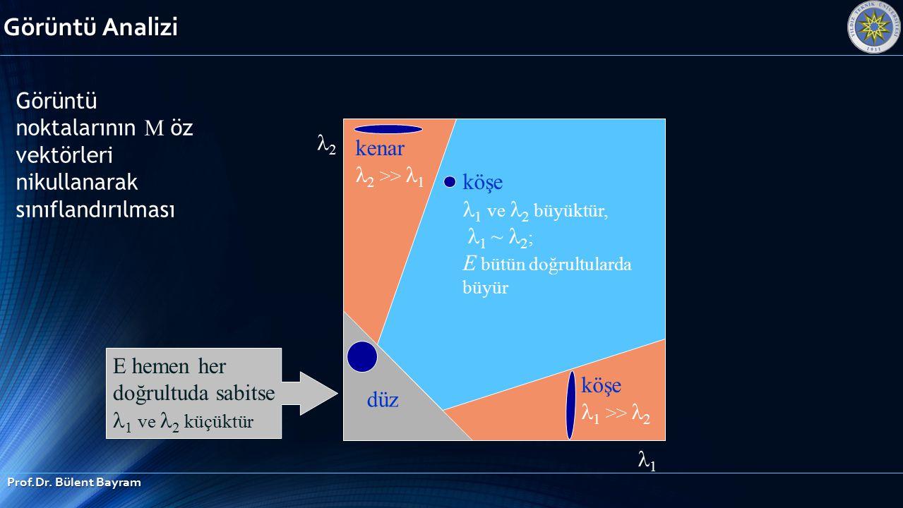 Görüntü Analizi Prof.Dr. Bülent Bayram 1 2 köşe 1 ve 2 büyüktür, 1 ~ 2 ; E bütün doğrultularda büyür E hemen her doğrultuda sabitse 1 ve 2 küçüktür kö