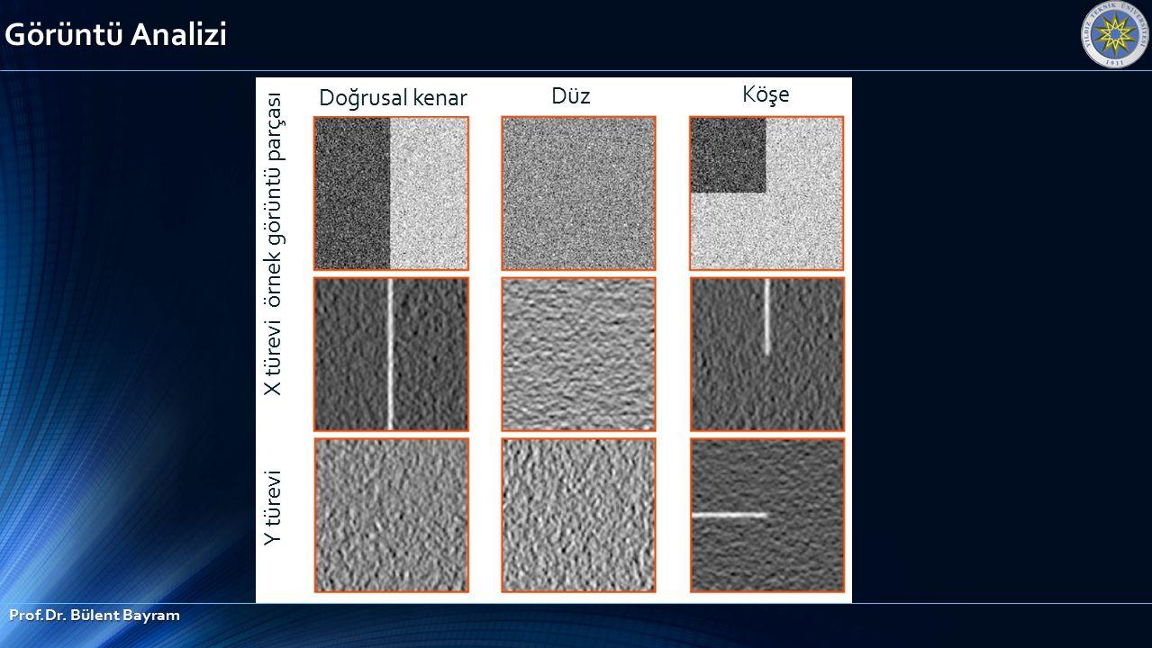Görüntü Analizi Prof.Dr. Bülent Bayram Doğrusal kenar Düz Köşe Y türevi X türevi örnek görüntü parçası